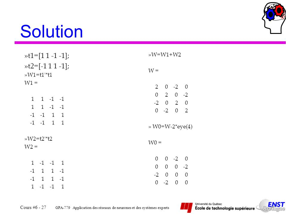 Solution »t1=[1 1 -1 -1]; »t2=[-1 1 1 -1]; »W=W1+W2 W = »W1=t1 *t1